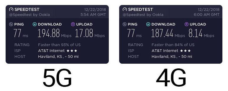4G LTE service