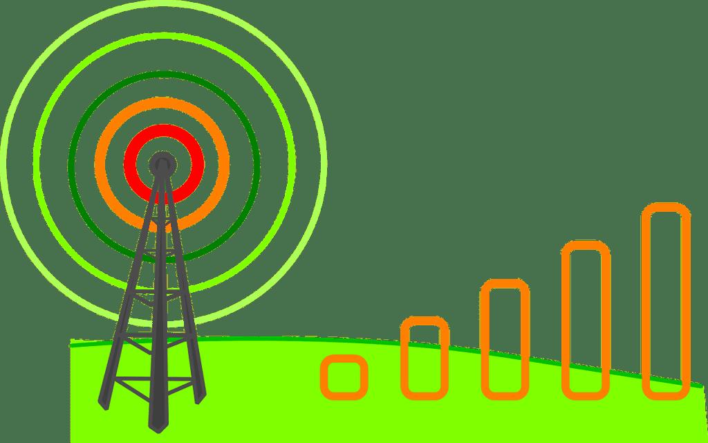 Mobile Internet and eSIM